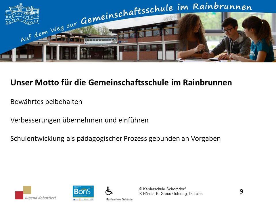 Barrierefreie Gebäude Unser Motto für die Gemeinschaftsschule im Rainbrunnen Bewährtes beibehalten Verbesserungen übernehmen und einführen Schulentwic