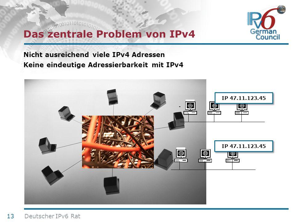24. Juni 2010 Das zentrale Problem von IPv4 IP 209.85.129.1 04 IP 47.11.123.45 Nicht ausreichend viele IPv4 Adressen Keine eindeutige Adressierbarkeit