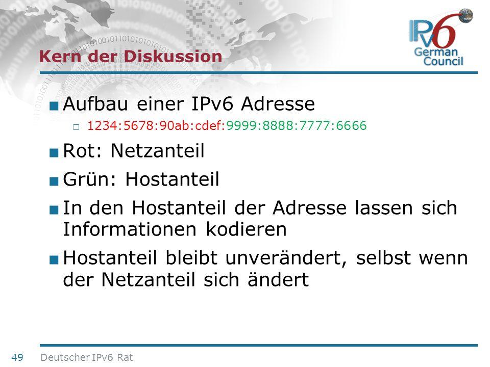 24. Juni 2010 Kern der Diskussion Aufbau einer IPv6 Adresse 1234:5678:90ab:cdef:9999:8888:7777:6666 Rot: Netzanteil Grün: Hostanteil In den Hostanteil