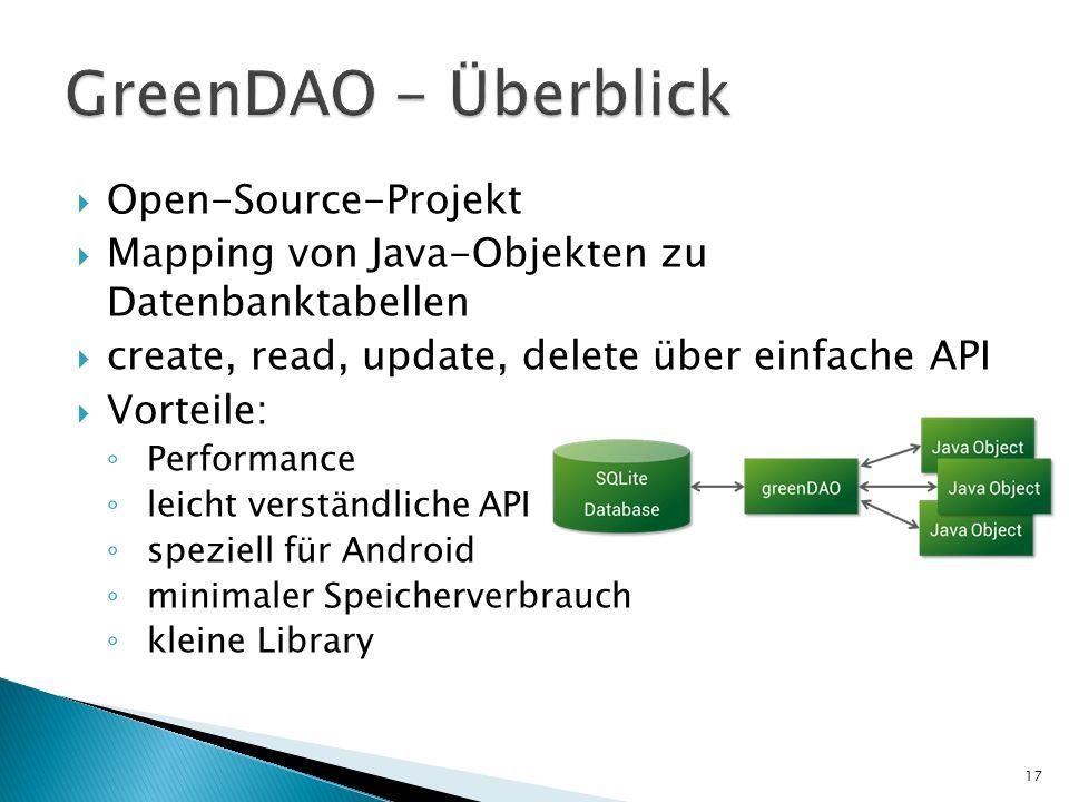 Open-Source-Projekt Mapping von Java-Objekten zu Datenbanktabellen create, read, update, delete über einfache API Vorteile: Performance leicht verstän