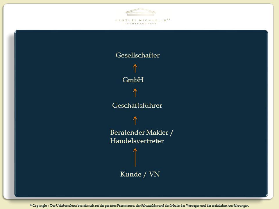 Kunde / VN Beratender Makler / Handelsvertreter Geschäftsführer GmbH Gesellschafter