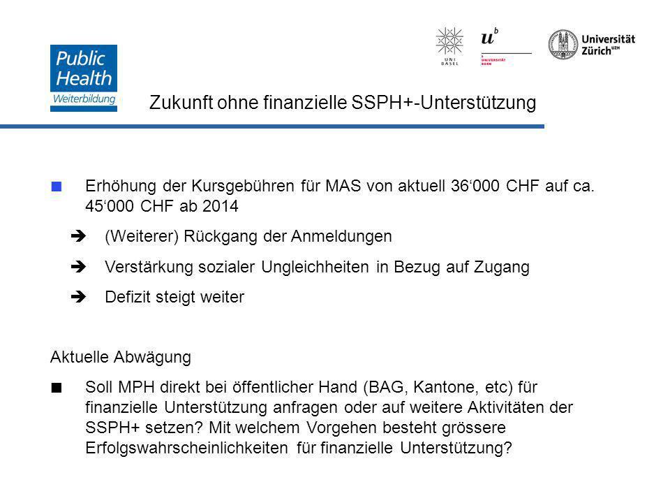 Zukunft ohne finanzielle SSPH+-Unterstützung Erhöhung der Kursgebühren für MAS von aktuell 36000 CHF auf ca.