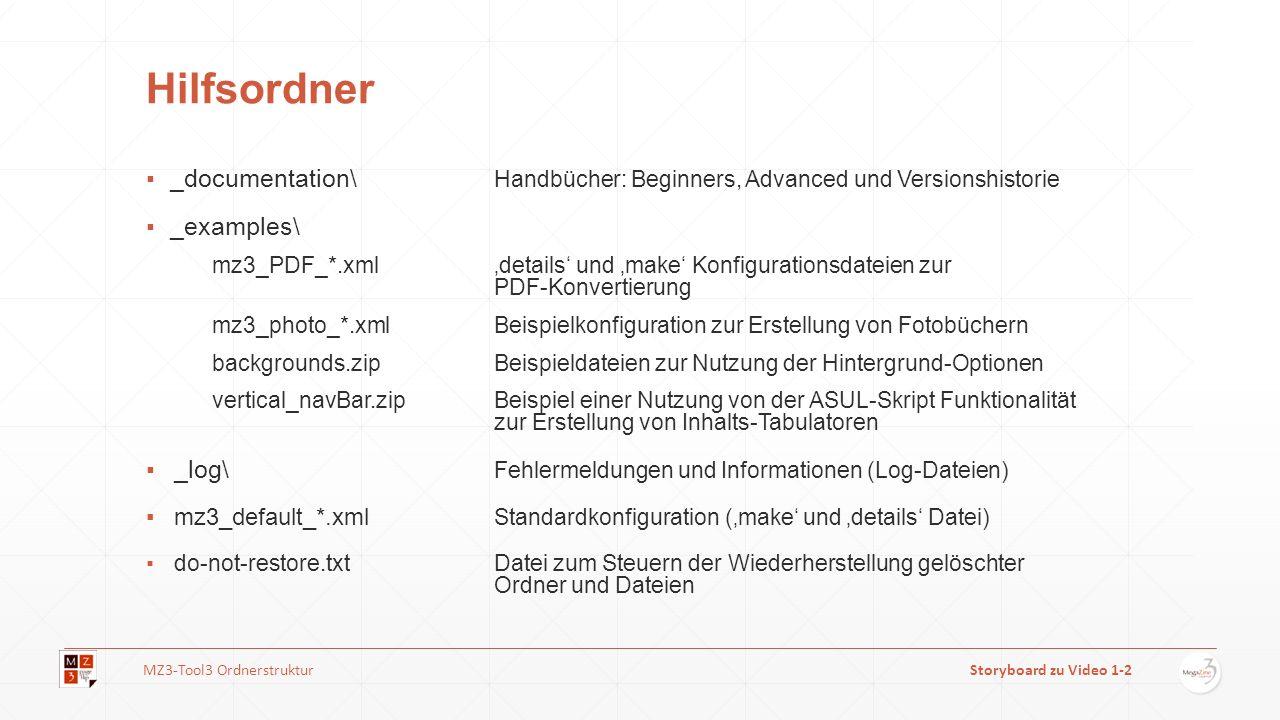 Hilfsordner _documentation\ Handbücher: Beginners, Advanced und Versionshistorie _examples\ mz3_PDF_*.xmldetails und make Konfigurationsdateien zur PDF-Konvertierung mz3_photo_*.xmlBeispielkonfiguration zur Erstellung von Fotobüchern backgrounds.zipBeispieldateien zur Nutzung der Hintergrund-Optionen vertical_navBar.zipBeispiel einer Nutzung von der ASUL-Skript Funktionalität zur Erstellung von Inhalts-Tabulatoren _log\ Fehlermeldungen und Informationen (Log-Dateien) mz3_default_*.xml Standardkonfiguration (make und details Datei) do-not-restore.txtDatei zum Steuern der Wiederherstellung gelöschter Ordner und Dateien MZ3-Tool3 OrdnerstrukturStoryboard zu Video 1-2