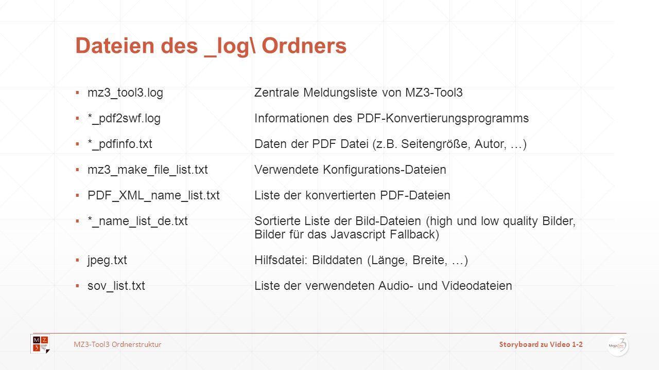 Dateien des _log\ Ordners mz3_tool3.logZentrale Meldungsliste von MZ3-Tool3 *_pdf2swf.logInformationen des PDF-Konvertierungsprogramms *_pdfinfo.txtDaten der PDF Datei (z.B.