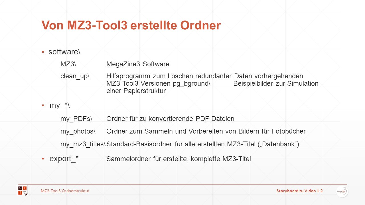Von MZ3-Tool3 erstellte Ordner software\ MZ3\MegaZine3 Software clean_up\Hilfsprogramm zum Löschen redundanter Daten vorhergehenden MZ3-Tool3 Versionen pg_bground\Beispielbilder zur Simulation einer Papierstruktur my_*\ my_PDFs\Ordner für zu konvertierende PDF Dateien my_photos\Ordner zum Sammeln und Vorbereiten von Bildern für Fotobücher my_mz3_titles\Standard-Basisordner für alle erstellten MZ3-Titel (Datenbank) export_* Sammelordner für erstellte, komplette MZ3-Titel MZ3-Tool3 OrdnerstrukturStoryboard zu Video 1-2