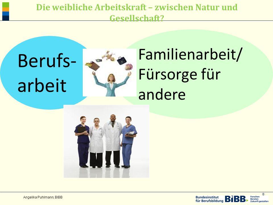 ® Die weibliche Arbeitskraft – zwischen Natur und Gesellschaft? Angelika Puhlmann, BIBB Berufs- arbeit Familienarbeit/ Fürsorge für andere