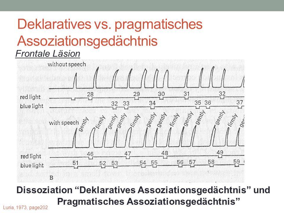 Luria, 1973, page202 Dissoziation Deklaratives Assoziationsgedächtnis und Pragmatisches Assoziationsgedächtnis Frontale Läsion Deklaratives vs. pragma