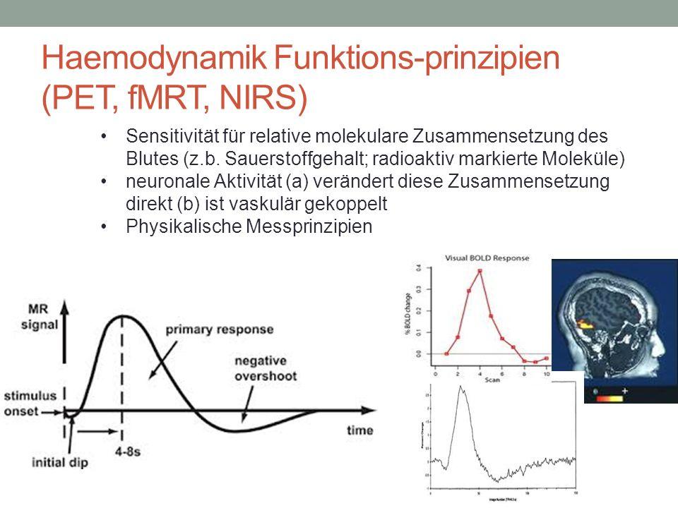 Haemodynamik Funktions-prinzipien (PET, fMRT, NIRS) Sensitivität für relative molekulare Zusammensetzung des Blutes (z.b. Sauerstoffgehalt; radioaktiv
