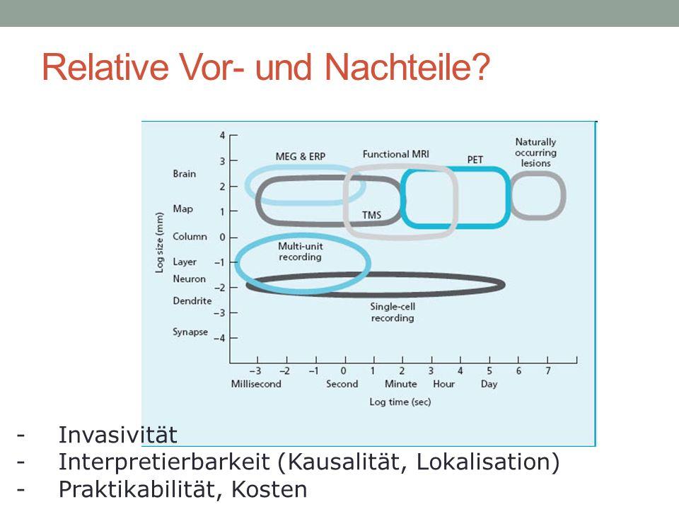Relative Vor- und Nachteile? -Invasivität -Interpretierbarkeit (Kausalität, Lokalisation) -Praktikabilität, Kosten