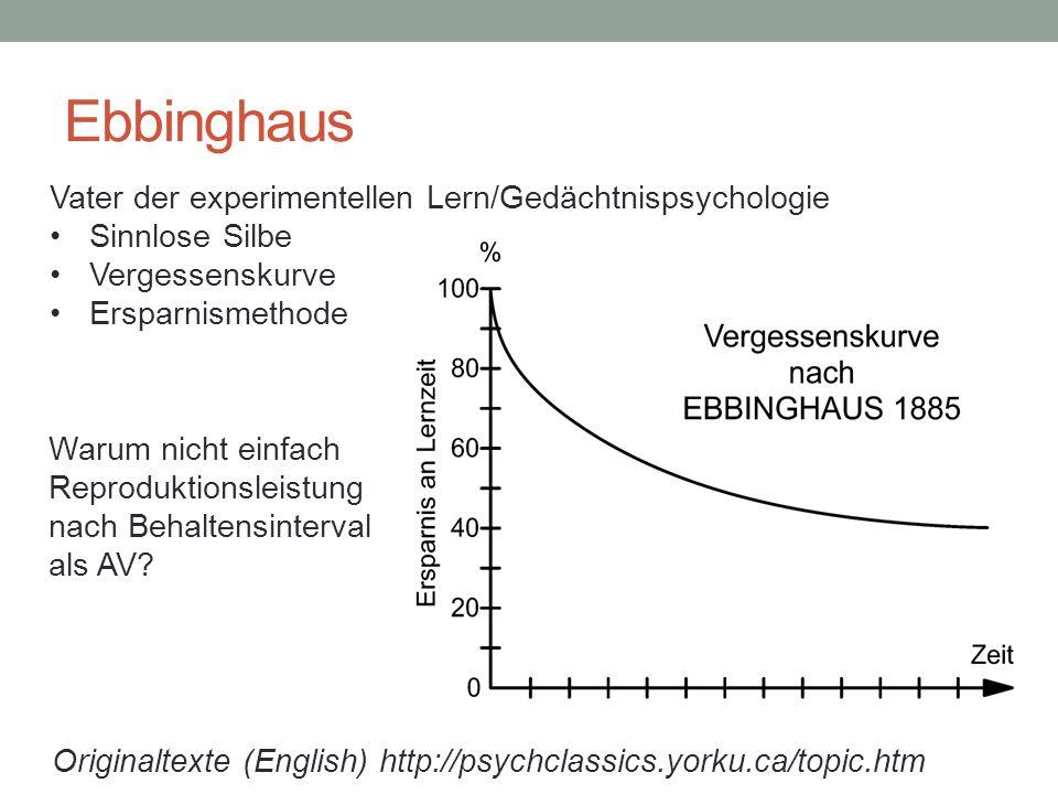 Ebbinghaus Originaltexte (English) http://psychclassics.yorku.ca/topic.htm Vater der experimentellen Lern/Gedächtnispsychologie Sinnlose Silbe Vergess