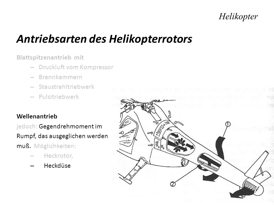 Helikopter Antriebsarten des Helikopterrotors Blattspitzenantrieb mit – Druckluft vom Kompressor – Brennkammern – Staustrahltriebwerk – Pulsitriebwerk