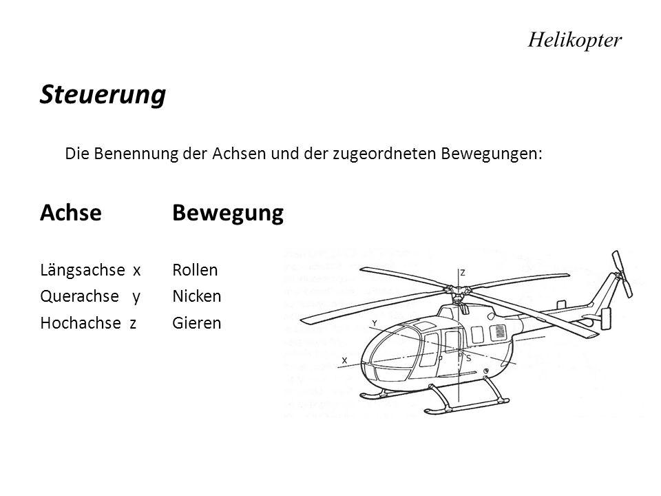 Helikopter Steuerung Die Benennung der Achsen und der zugeordneten Bewegungen: AchseBewegung Längsachse xRollen Querachse yNicken Hochachse zGieren