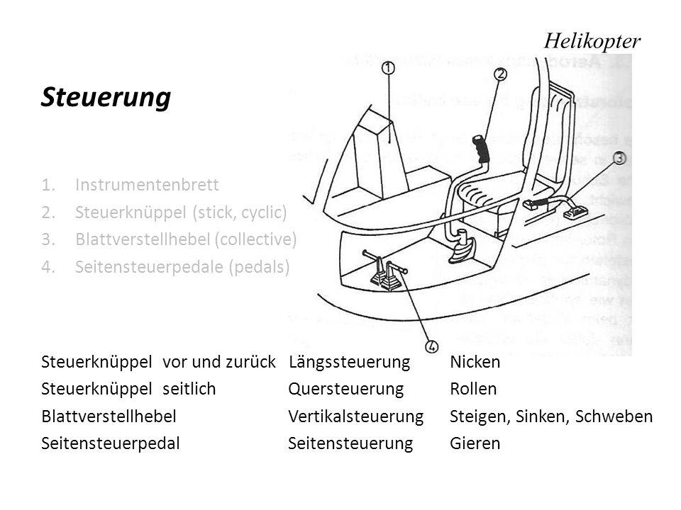 Helikopter Steuerung 1.Instrumentenbrett 2.Steuerknüppel (stick, cyclic) 3.Blattverstellhebel (collective) 4.Seitensteuerpedale (pedals) Steuerknüppel
