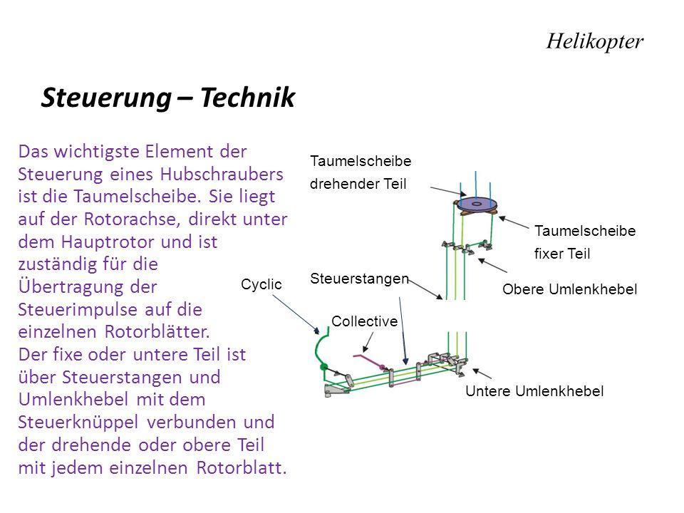 Steuerung – Technik Taumelscheibe drehender Teil Helikopter Taumelscheibe fixer Teil Obere Umlenkhebel Steuerstangen Untere Umlenkhebel Collective Cyc