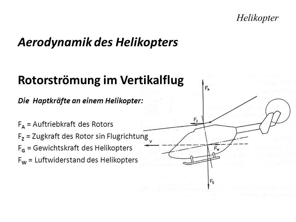 Helikopter Aerodynamik des Helikopters Rotorströmung im Vertikalflug Die Haptkräfte an einem Helikopter: F A = Auftriebkraft des Rotors F Z = Zugkraft
