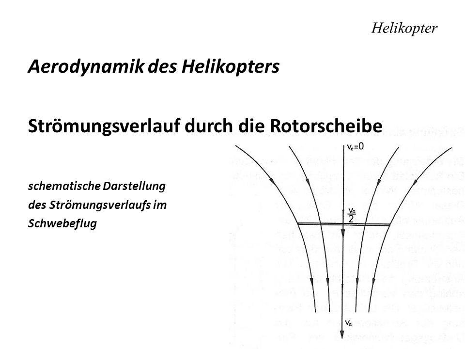 Helikopter Aerodynamik des Helikopters Strömungsverlauf durch die Rotorscheibe schematische Darstellung des Strömungsverlaufs im Schwebeflug