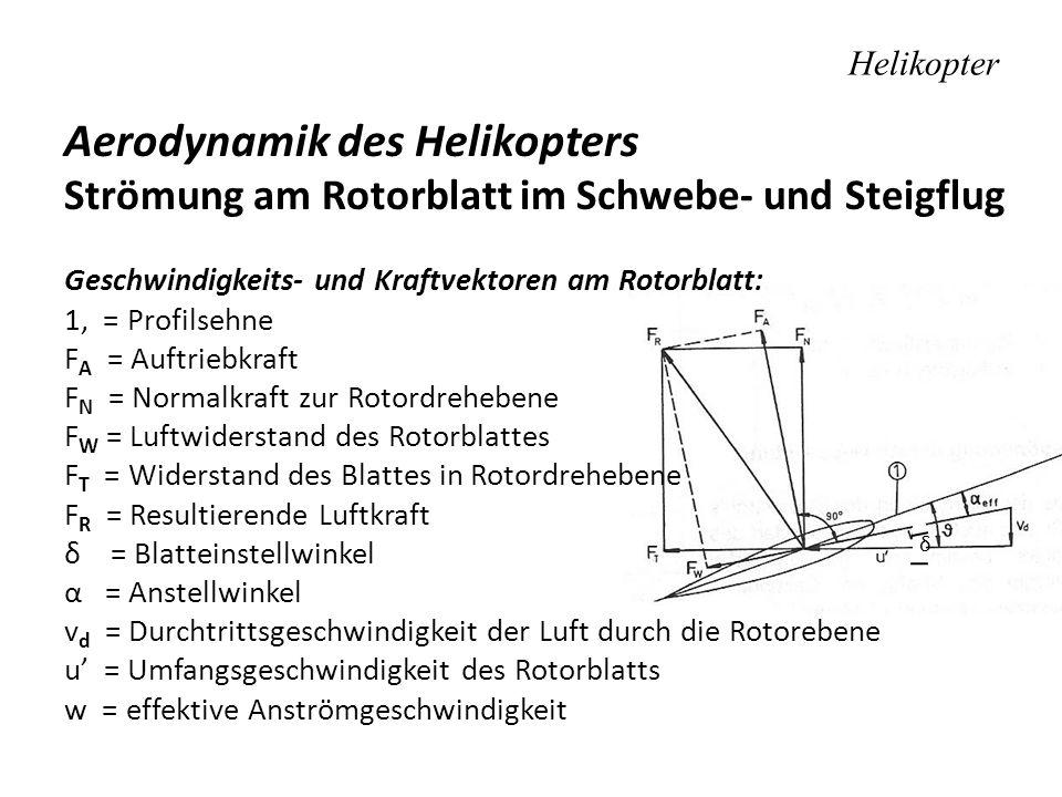 Helikopter Aerodynamik des Helikopters Strömung am Rotorblatt im Schwebe- und Steigflug Geschwindigkeits- und Kraftvektoren am Rotorblatt: 1, = Profil