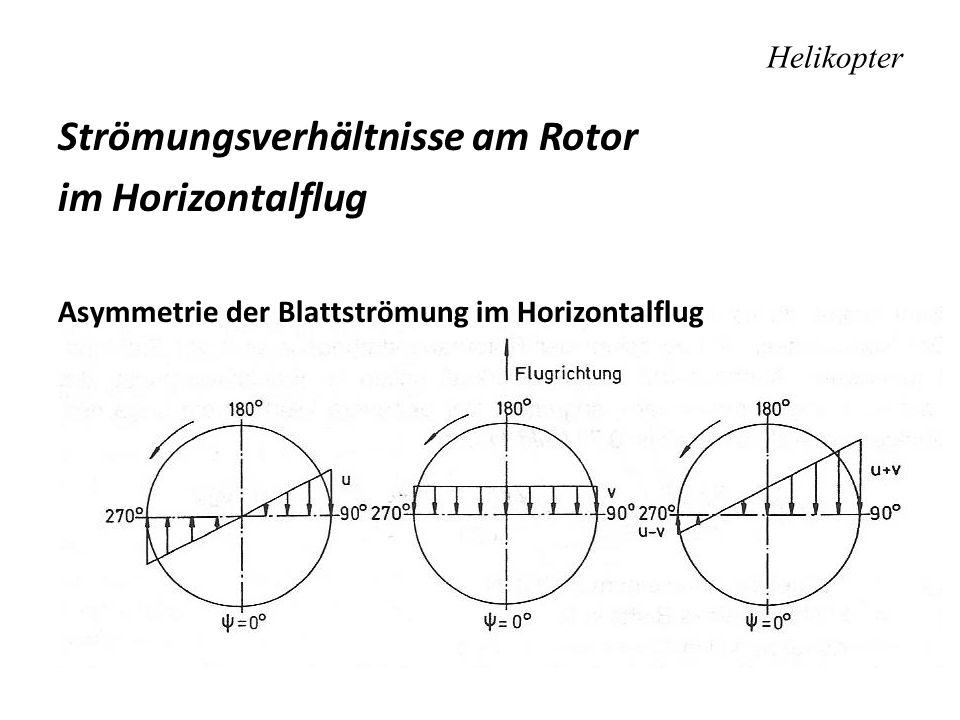 Helikopter Strömungsverhältnisse am Rotor im Horizontalflug Asymmetrie der Blattströmung im Horizontalflug