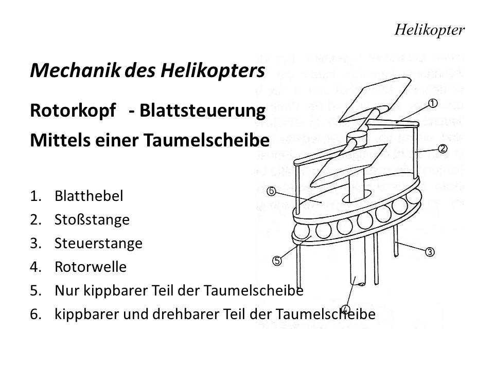 Helikopter Mechanik des Helikopters Rotorkopf- Blattsteuerung Mittels einer Taumelscheibe 1.Blatthebel 2.Stoßstange 3.Steuerstange 4.Rotorwelle 5.Nur
