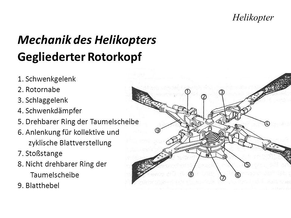 Helikopter Mechanik des Helikopters Gegliederter Rotorkopf 1. Schwenkgelenk 2. Rotornabe 3. Schlaggelenk 4. Schwenkdämpfer 5. Drehbarer Ring der Taume