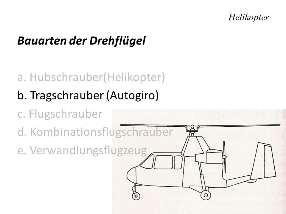 Helikopter Aerodynamik des Helikopters Rotorströmung im Vertikalflug Die Haptkräfte an einem Helikopter: F A = Auftriebkraft des Rotors F Z = Zugkraft des Rotor sin Flugrichtung F G = Gewichtskraft des Helikopters F W = Luftwiderstand des Helikopters