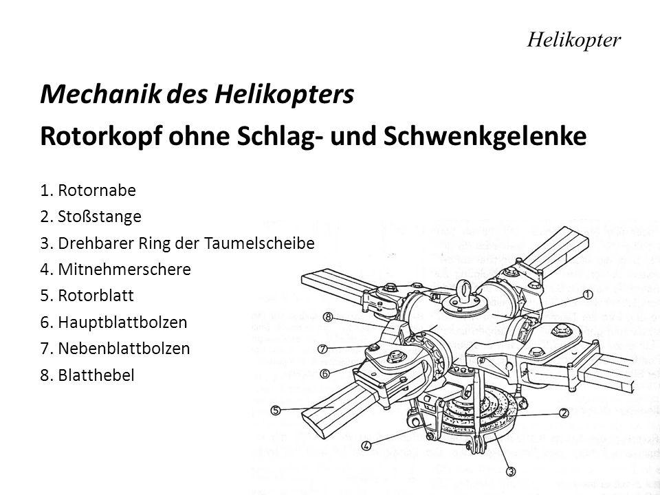 Helikopter Mechanik des Helikopters Rotorkopf ohne Schlag- und Schwenkgelenke 1. Rotornabe 2. Stoßstange 3. Drehbarer Ring der Taumelscheibe 4. Mitneh