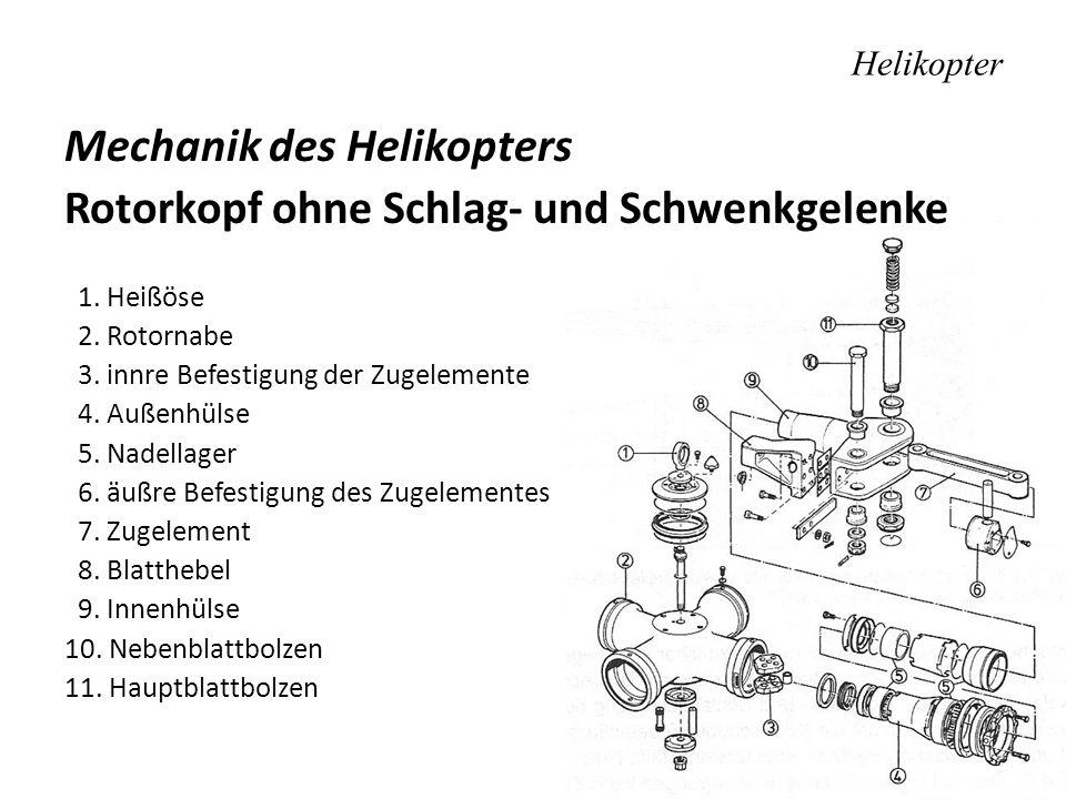 Helikopter Mechanik des Helikopters Rotorkopf ohne Schlag- und Schwenkgelenke 1. Heißöse 2. Rotornabe 3. innre Befestigung der Zugelemente 4. Außenhül