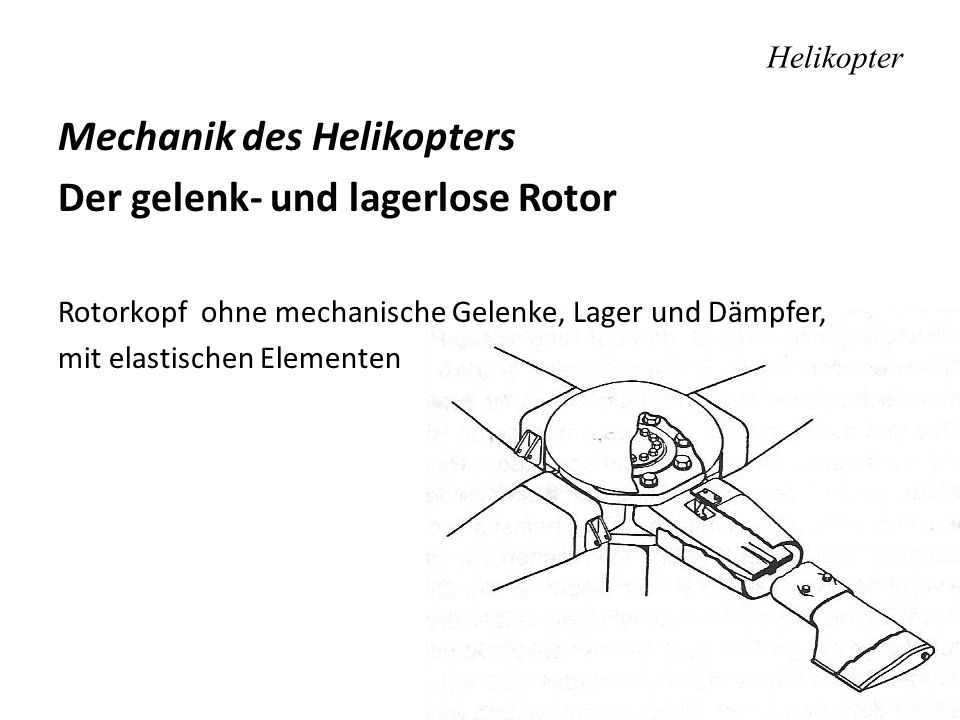 Helikopter Mechanik des Helikopters Der gelenk- und lagerlose Rotor Rotorkopf ohne mechanische Gelenke, Lager und Dämpfer, mit elastischen Elementen