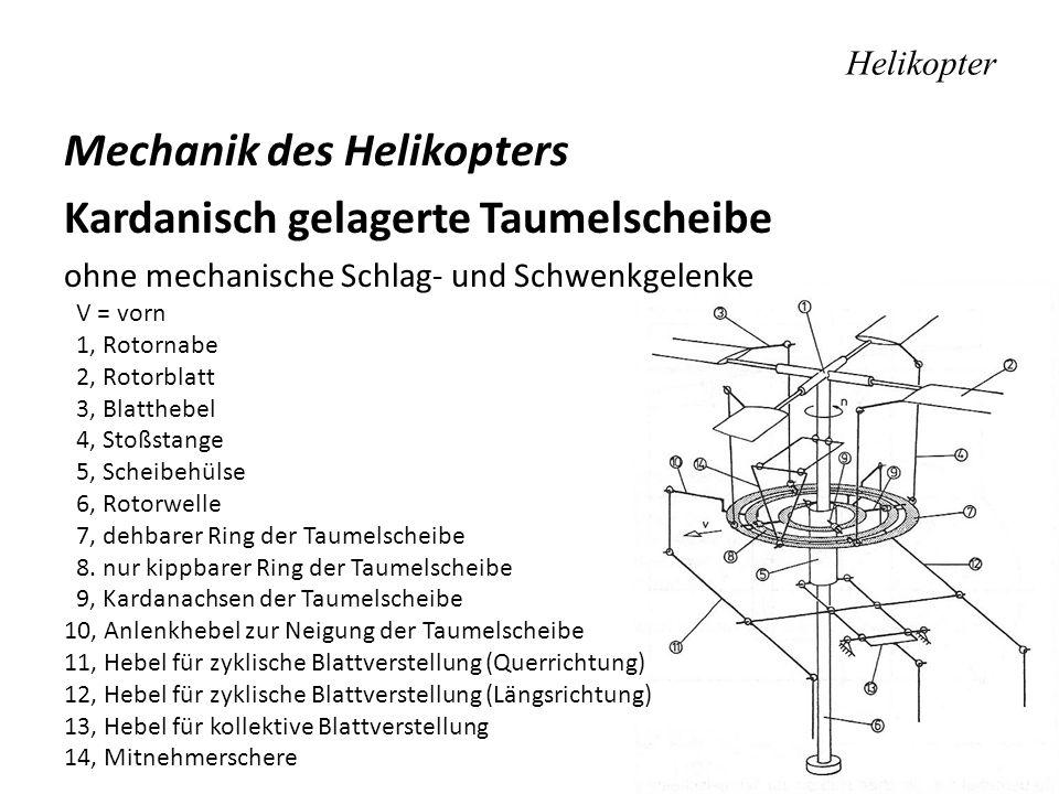 Helikopter Mechanik des Helikopters Kardanisch gelagerte Taumelscheibe ohne mechanische Schlag- und Schwenkgelenke V = vorn 1, Rotornabe 2, Rotorblatt