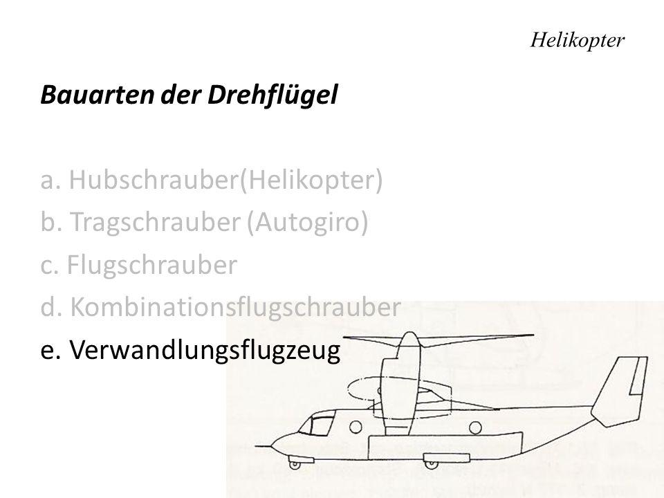 Antriebsarten des Helikopterrotors Blattspitzenantrieb mit – Druckluft vom Kompressor – Brennkammern – Staustrahltriebwerk – Pulsitriebwerk Wellenantrieb jedoch: Gegendrehmoment im Rumpf, das ausgeglichen werden muß.