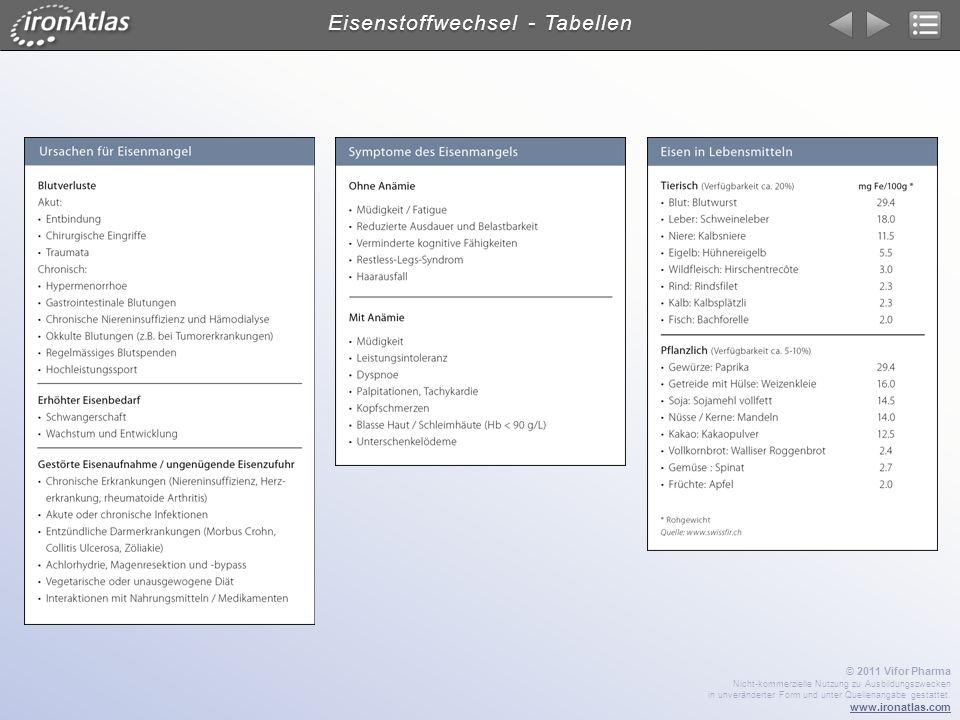 Eisenstoffwechsel - Tabellen © 2011 Vifor Pharma Nicht-kommerzielle Nutzung zu Ausbildungszwecken in unveränderter Form und unter Quellenangabe gestat