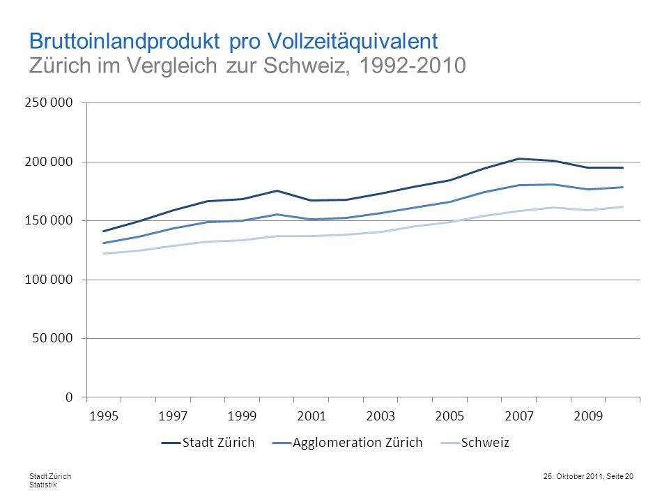 25. Oktober 2011, Seite 20Stadt Zürich Statistik Bruttoinlandprodukt pro Vollzeitäquivalent Zürich im Vergleich zur Schweiz, 1992-2010