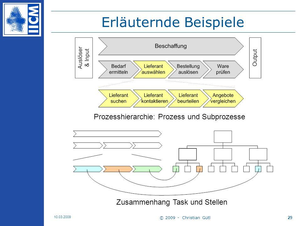 © 2009 - Christian Gütl 10.03.2009 30 Hinweis zur Prozess-Beschreibung Prozessdefinition Unterstützung –Anleitungen Regeln und Prozeduren für die Prozess-Schritte z.B.