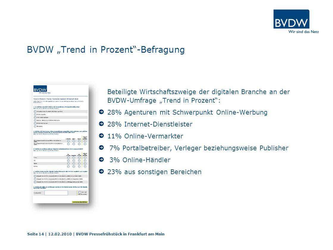 Seite 14 | 12.02.2010 | BVDW Pressefrühstück in Frankfurt am Main BVDW Trend in Prozent-Befragung Beteiligte Wirtschaftszweige der digitalen Branche a