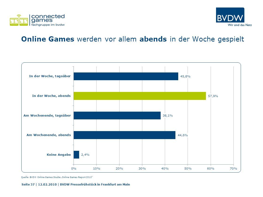 Online Games werden vor allem abends in der Woche gespielt Seite 37 | 12.02.2010 | BVDW Pressefrühstück in Frankfurt am Main Quelle: BVDW Online Games Studie Online Games Report 2010