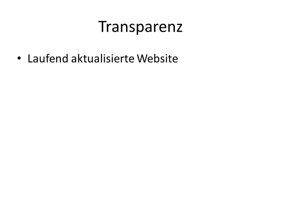 Transparenz Laufend aktualisierte Website