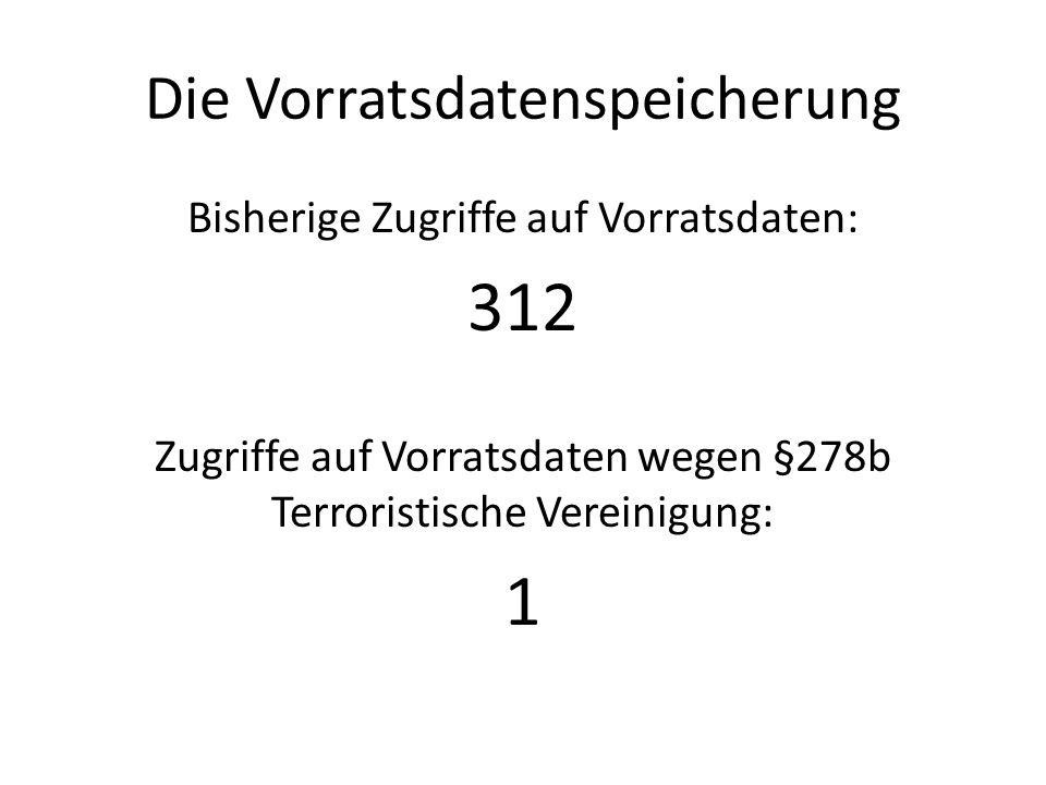 Die Vorratsdatenspeicherung Bisherige Zugriffe auf Vorratsdaten: 312 Zugriffe auf Vorratsdaten wegen §278b Terroristische Vereinigung: 1