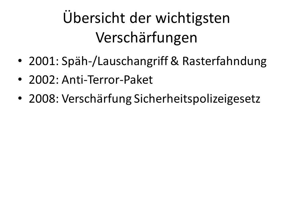 Übersicht der wichtigsten Verschärfungen 2001: Späh-/Lauschangriff & Rasterfahndung 2002: Anti-Terror-Paket 2008: Verschärfung Sicherheitspolizeigesetz