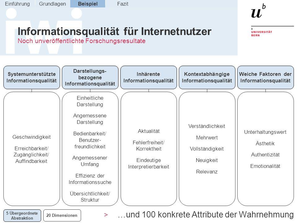 Informationsqualität für Internetnutzer Noch unveröffentlichte Forschungsresultate > …und 100 konkrete Attribute der Wahrnehmung Systemunterstützte In
