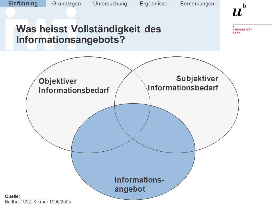 Was heisst Vollständigkeit des Informationsangebots? GrundlagenUntersuchungErgebnisseEinführung Bemerkungen Quelle: Berthel 1992, Krcmar 1996/2005 Obj