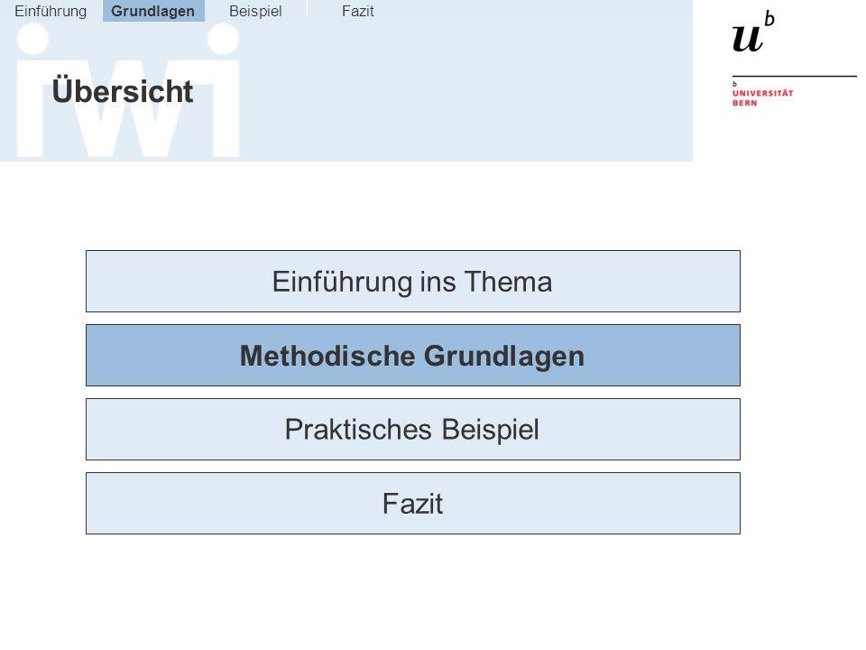 Übersicht Methodische Grundlagen Praktisches Beispiel Fazit Einführung ins Thema GrundlagenBeispielFazitEinführung