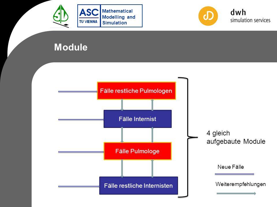 Mathematical Modelling and Simulation Grobstruktur je Modul Drei Arten von Speichergrößen Aggregation über jeweils ein Quartal Abrechnung und Rücksetzung am Quartalsende Fälle Konsultationen Sonderleistungen