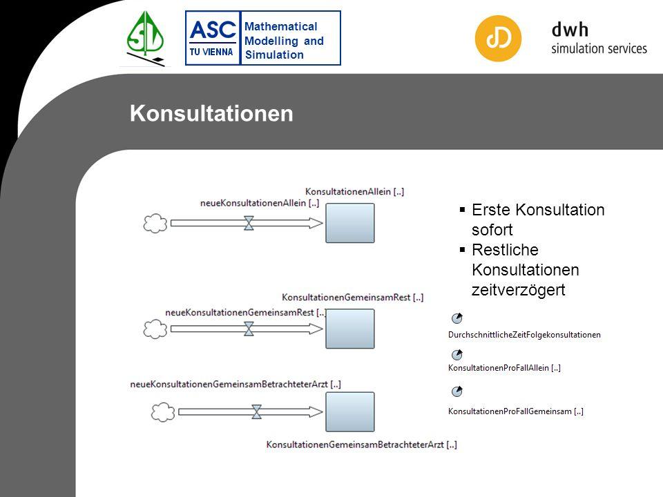 Mathematical Modelling and Simulation Konsultationen Erste Konsultation sofort Restliche Konsultationen zeitverzögert