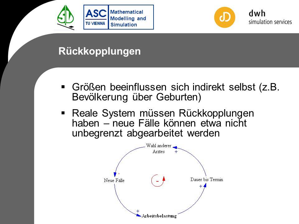 Mathematical Modelling and Simulation Rückkopplungen Größen beeinflussen sich indirekt selbst (z.B.