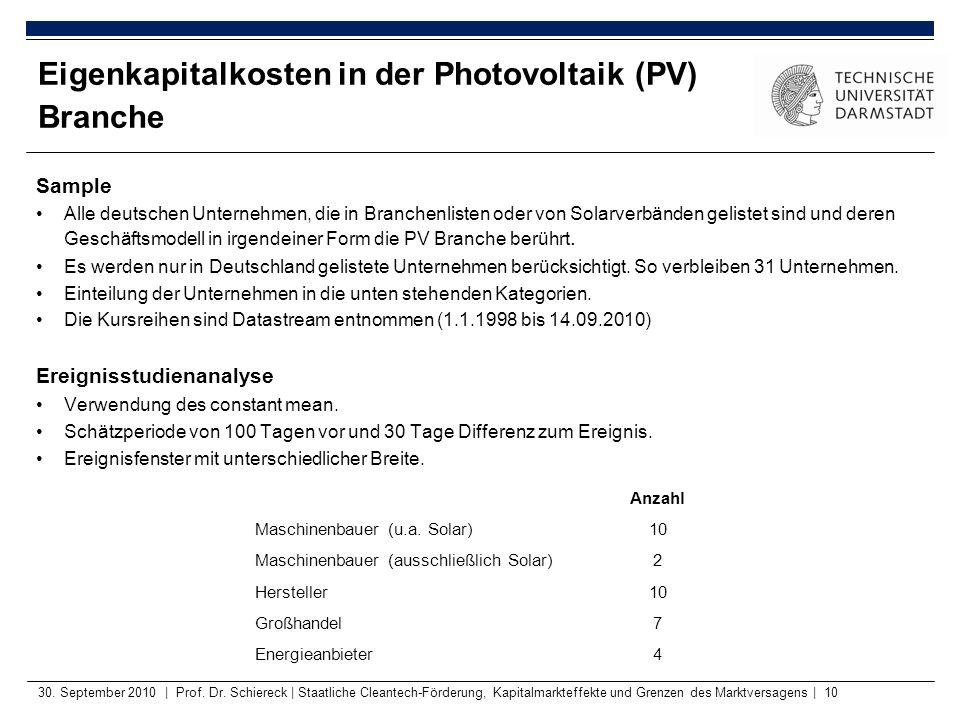 Sample Alle deutschen Unternehmen, die in Branchenlisten oder von Solarverbänden gelistet sind und deren Geschäftsmodell in irgendeiner Form die PV Br