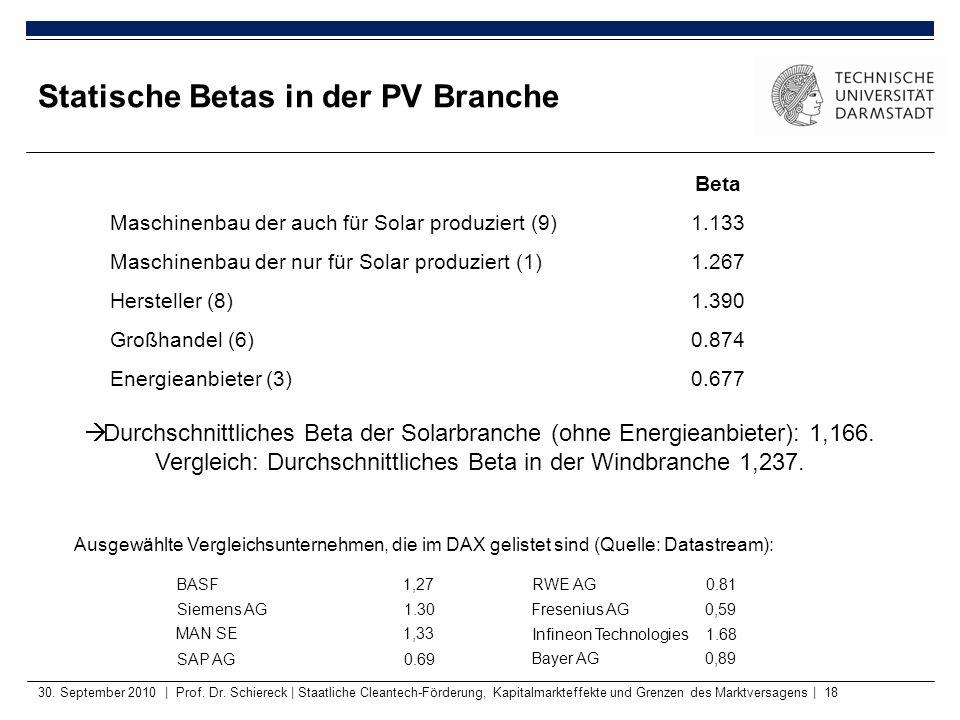 30. September 2010   Prof. Dr. Schiereck   Staatliche Cleantech-Förderung, Kapitalmarkteffekte und Grenzen des Marktversagens   18 Statische Betas in
