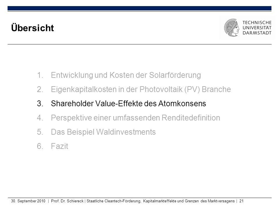 1.Entwicklung und Kosten der Solarförderung 2.Eigenkapitalkosten in der Photovoltaik (PV) Branche 3.Shareholder Value-Effekte des Atomkonsens 4.Perspe