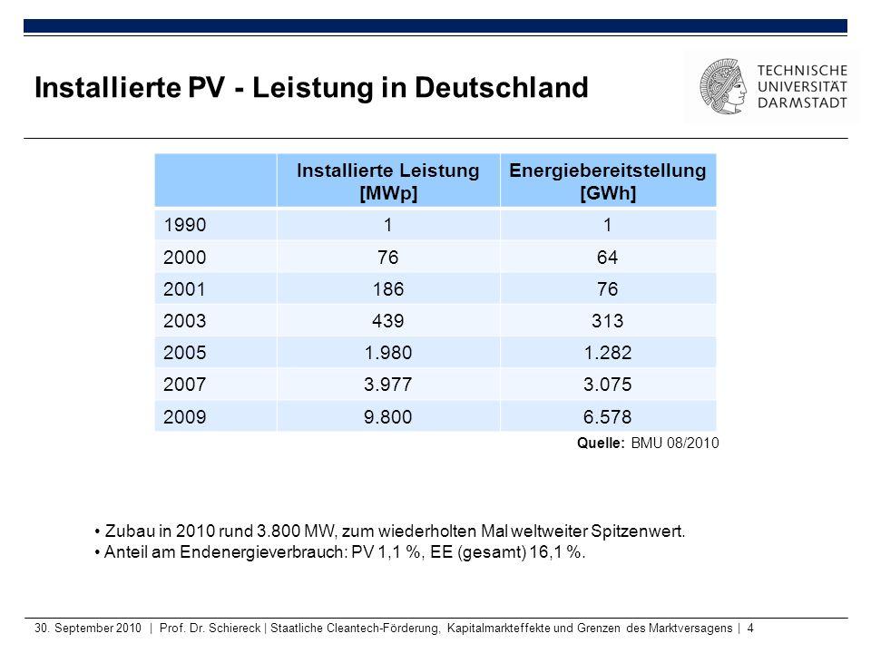 Installierte Leistung [MWp] Energiebereitstellung [GWh] 199011 20007664 200118676 2003439313 20051.9801.282 20073.9773.075 20099.8006.578 30. Septembe
