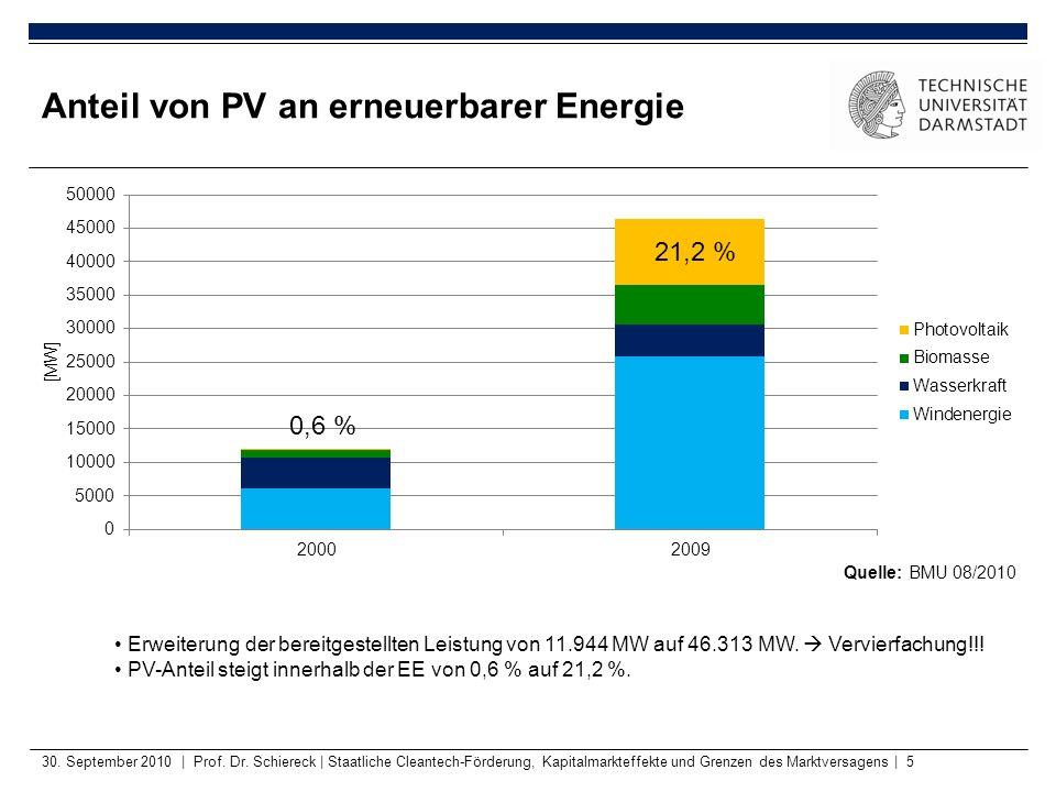 30. September 2010 | Prof. Dr. Schiereck | Staatliche Cleantech-Förderung, Kapitalmarkteffekte und Grenzen des Marktversagens | 5 Anteil von PV an ern