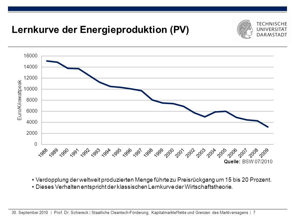 30. September 2010   Prof. Dr. Schiereck   Staatliche Cleantech-Förderung, Kapitalmarkteffekte und Grenzen des Marktversagens   7 Lernkurve der Energi